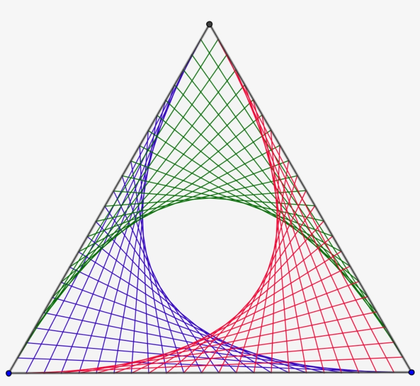 Bezier Curves On An Equilateral Triangle - Math Geometric