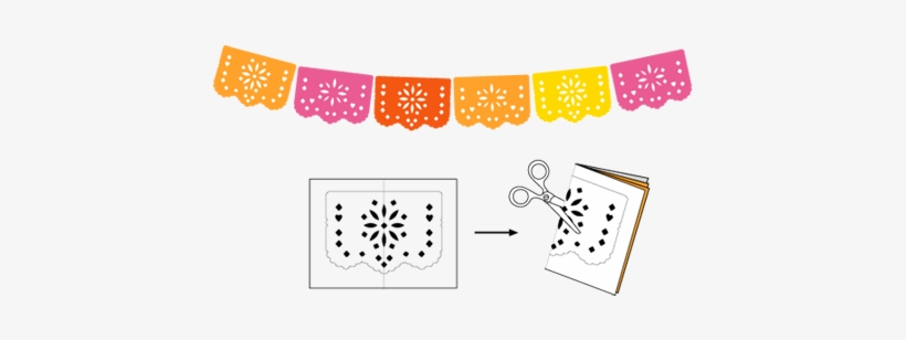 image about Papel Picado Template Printable named Printable Mexican Papel Picado Templates PNG Graphic