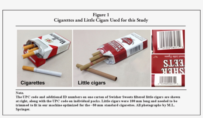 Cigarettes And Little Cigars Used For This Study - Swisher