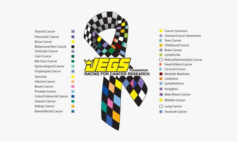 Jegs Foundation Racing For Cancer Research Ribbon Racing For