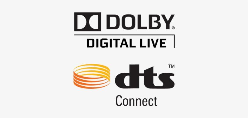 Dolby Digital Live Error - Dts Dolby Digital 5 1 Creator Free
