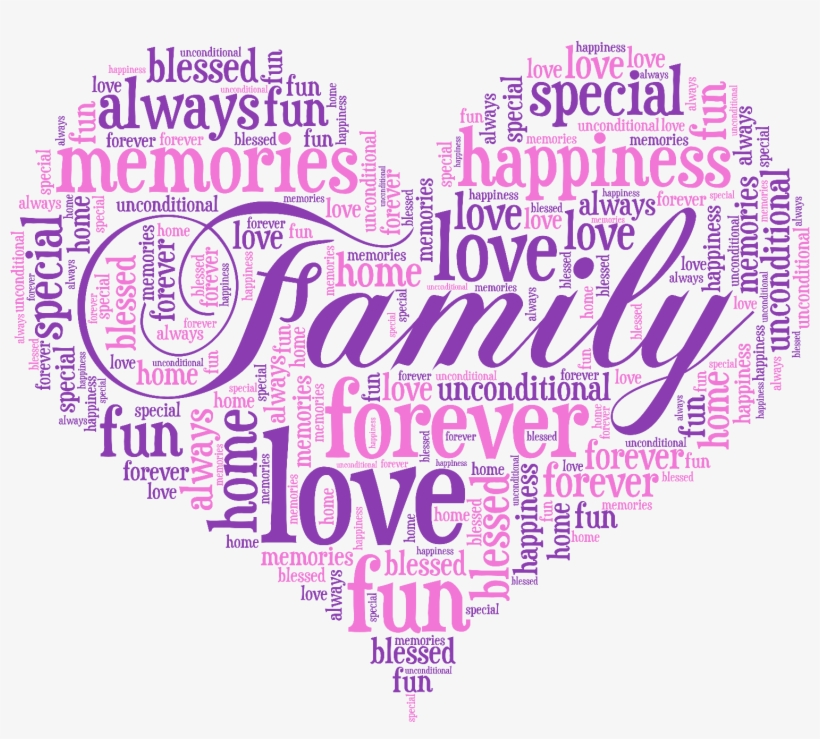 1 Of 4free Shipping Personalised Word Art Heart Print - Family Heart