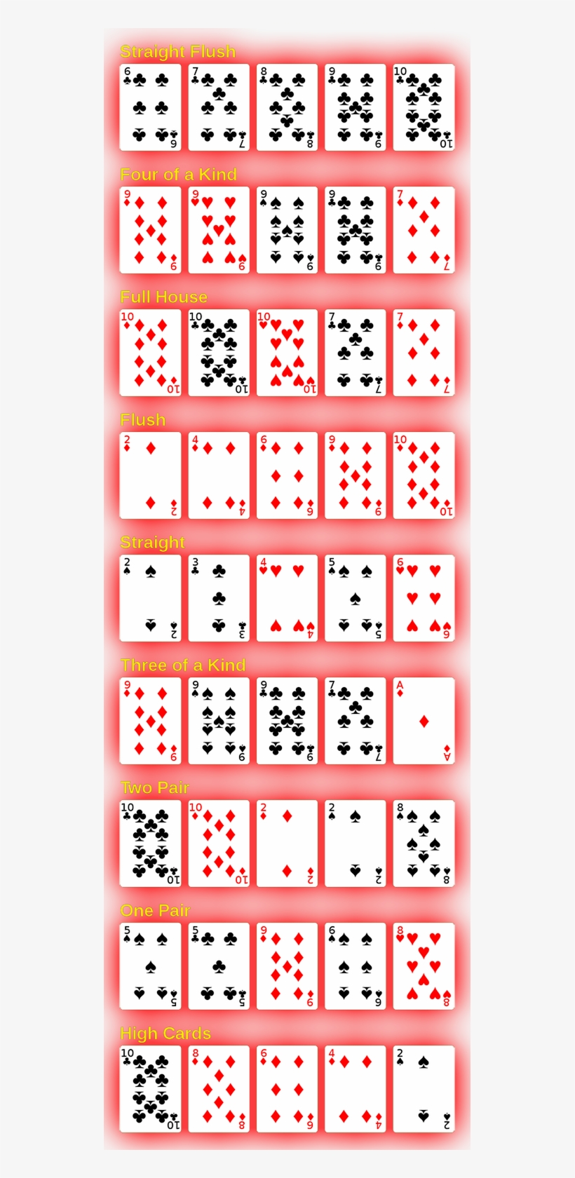 D Poker List Poker Freeroll Password Png Poker Card List Of Poker Hands Png Image Transparent Png Free Download On Seekpng