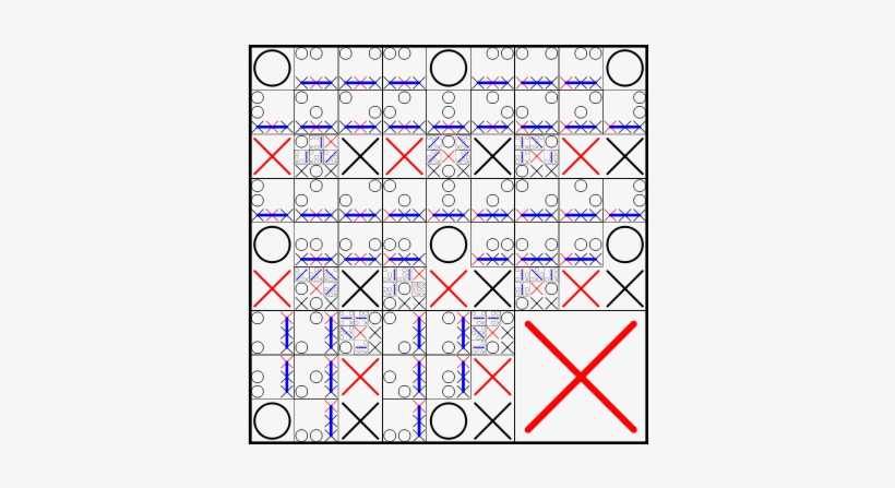 First, Some Code For Solving Tic Tac Toe - Product School