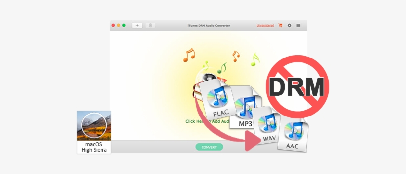I Finally Subscribed Apple's Music Streaming Service