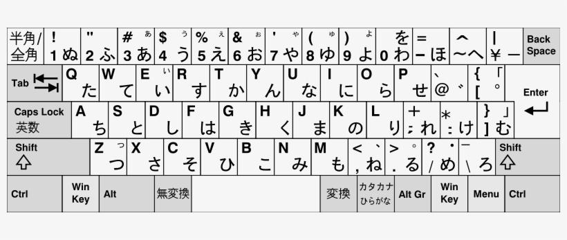 Funny Faces Keyboard Symbols - Keyboard Layout PNG Image