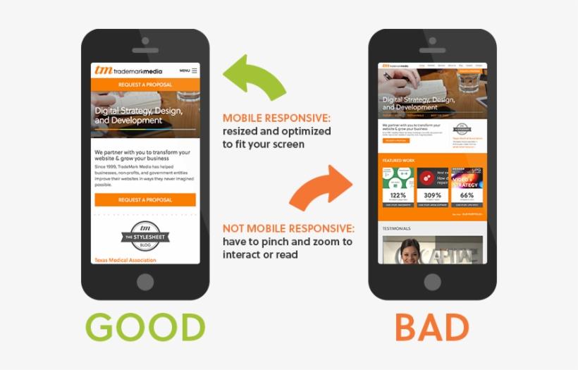 Google Rewards Responsive Websites - Web Design In Mobile PNG Image