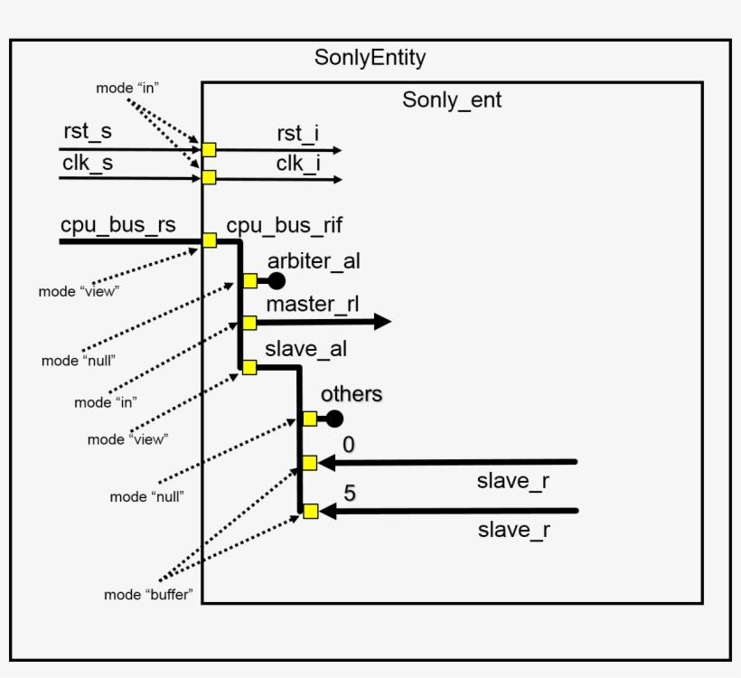 Png, Uc Bah Cpusonlyentity - Diagram PNG Image | Transparent