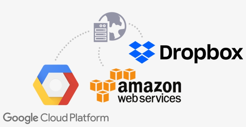 Hosting Maps Anywhere - Amazon Web Services PNG Image
