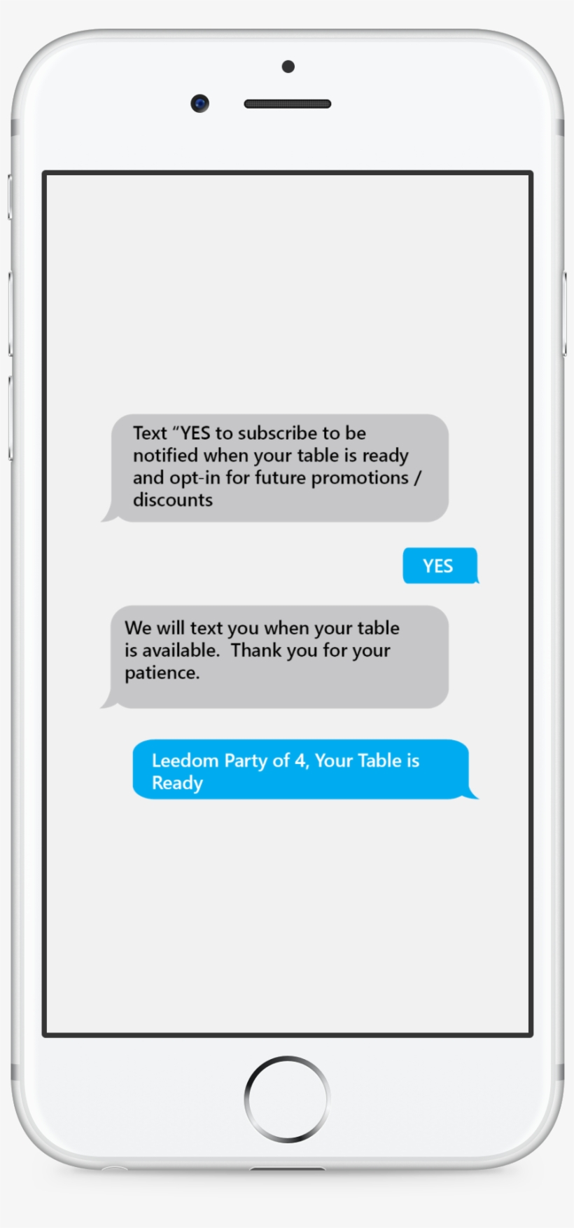 Restaurants & Hospitality Providers - Text Message Your