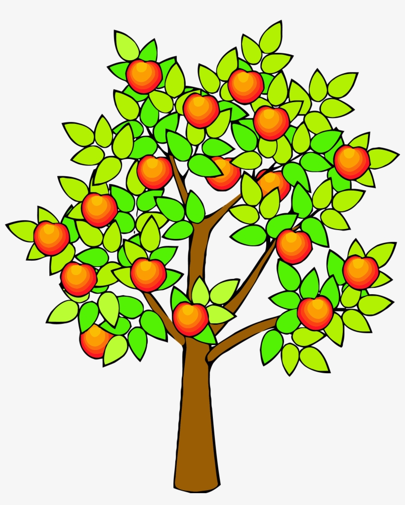 Spring Green Tree Clipart Png Clip Art Fruit Trees Png Image Transparent Png Free Download On Seekpng