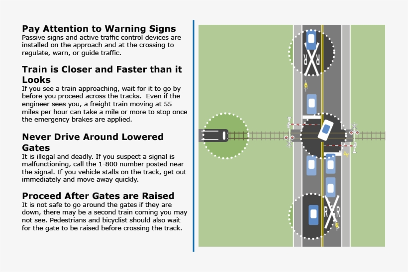 Stopped At A Railroad Crossing - Rail Crossing Safety Rules