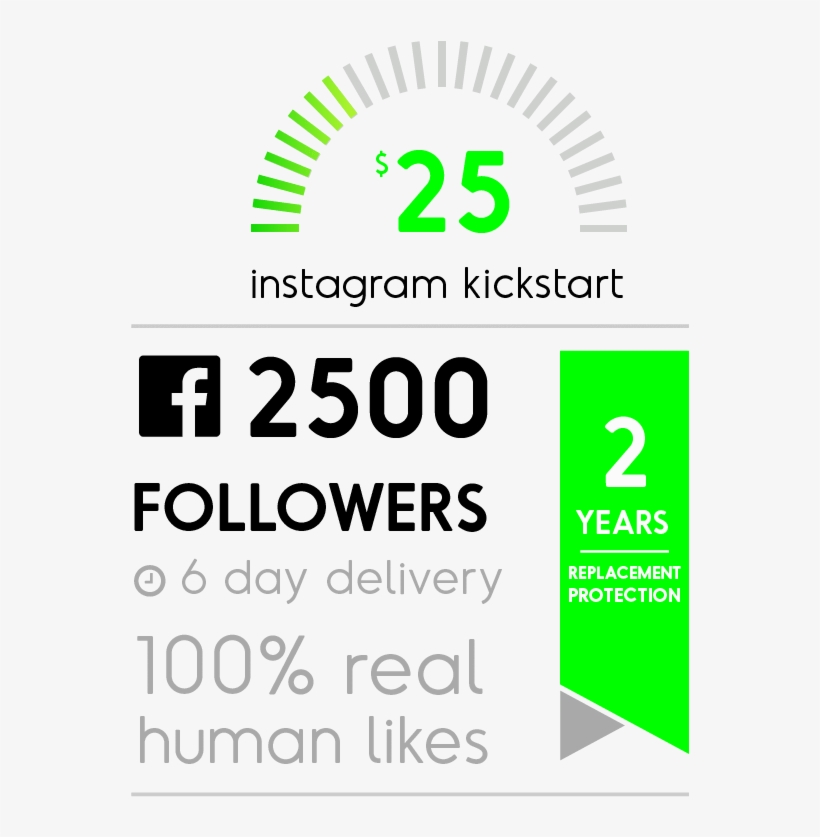 2500 Real Facebook Followers - Like Button PNG Image