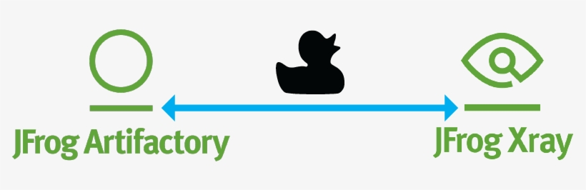 Black Duck Integrations With Jfrog Artifactory And - Artifactory