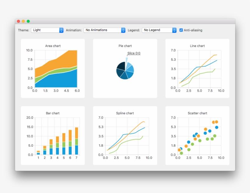 Qt Charts Enables Creating Stylish, Interactive, Data - Chart PNG