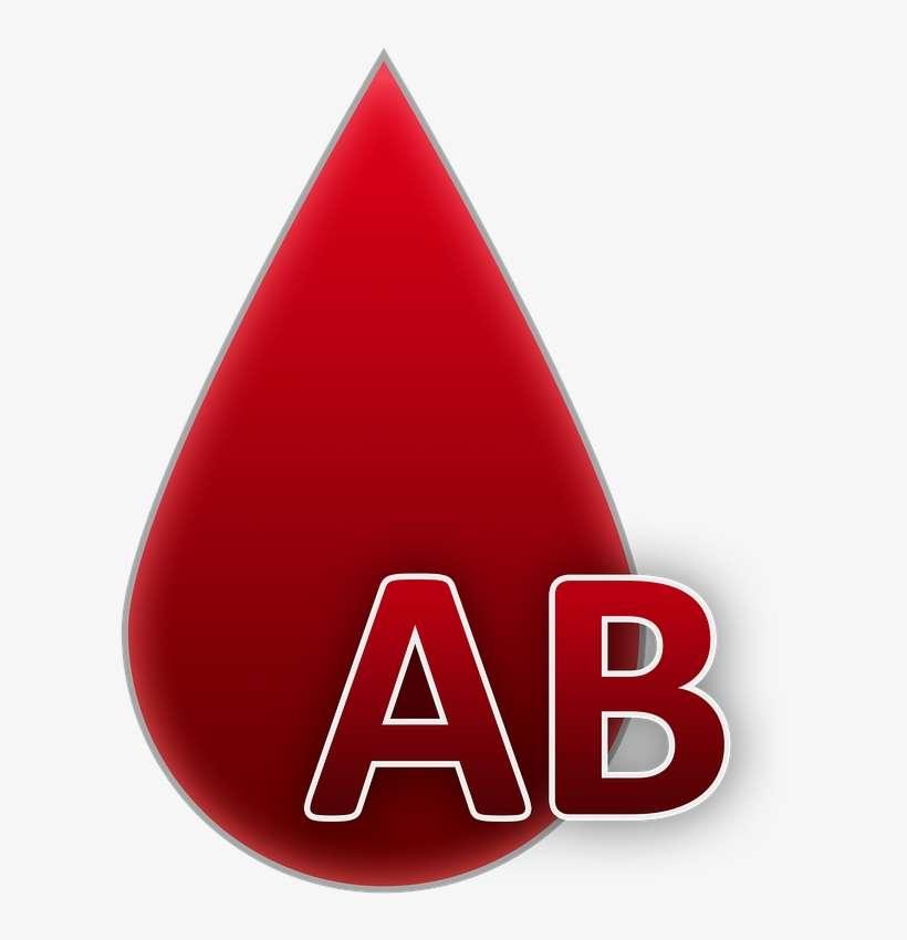 Blood Groupabblooda Drop Of Bloodblood Donationfree