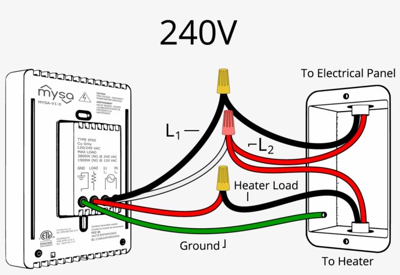 goodman heating wiring diagram free download 240v wiring diagram electrical wiring png image transparent  240v wiring diagram electrical wiring