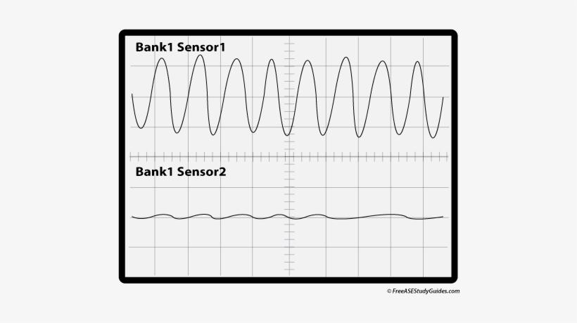 catalyst monitor bank 1 sensor