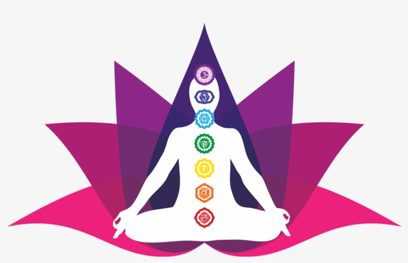 Free Download Chakra Symbols Meaning Clipart Chakra - Yoga