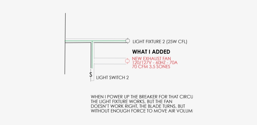 Wiring Up A Switch To A Light Cleaver Enter Image Description Electrical Wiring Png Image Transparent Png Free Download On Seekpng