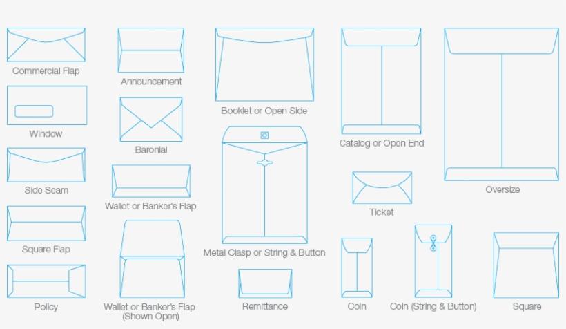 envelope types - diagram