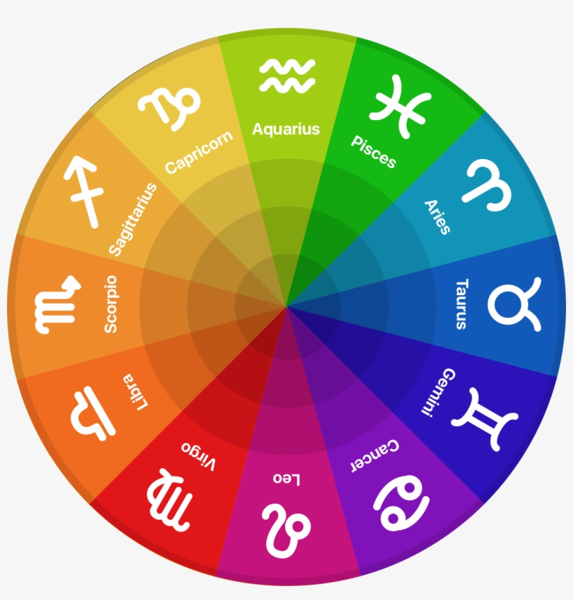 Zodiac Signs Wheel - Astrology Signs PNG Image | Transparent PNG