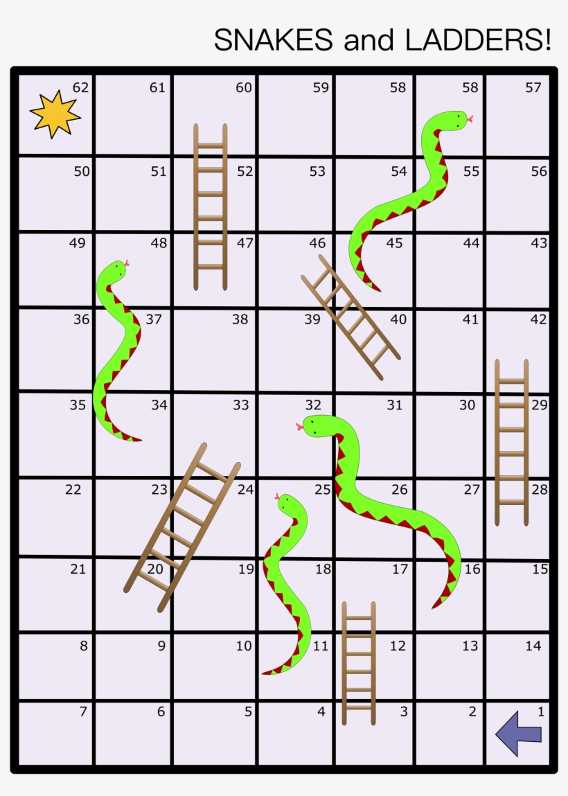 picture regarding Snakes and Ladders Printable known as Clear Template Board Match - Free of charge Printable Board Game titles