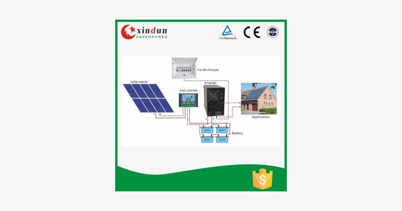 Hybrid Solar Panel System 1kw Solar System For Home - Solar