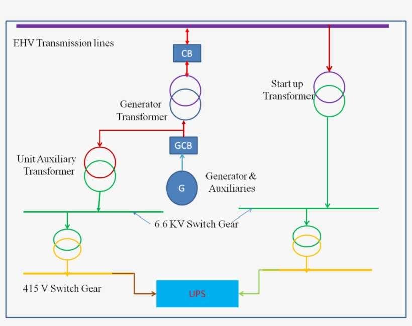 online wiring diagram power plant one line diagram online wiring diagram diagram png bmw online wiring diagram system (wds) power plant one line diagram online