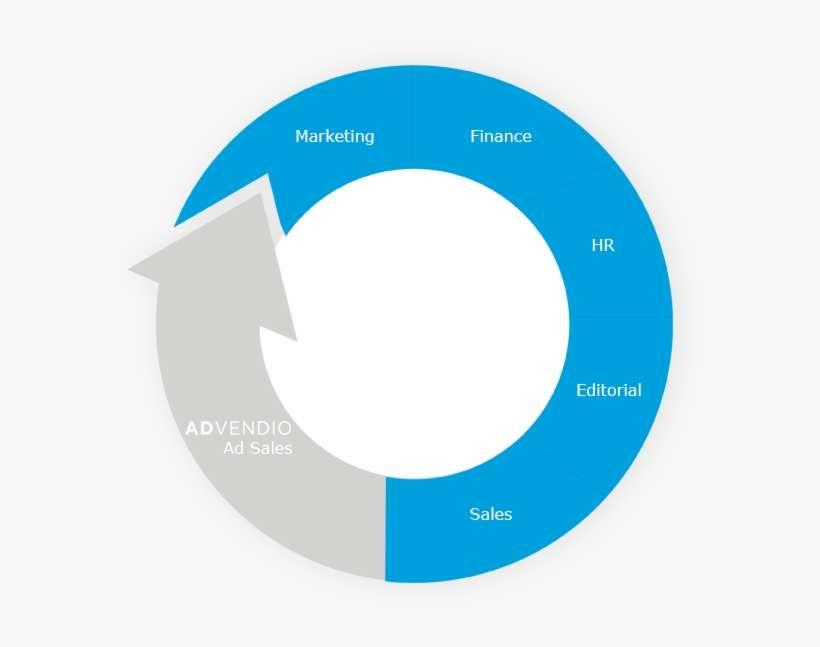 Already Using Salesforce Btc Blue Logo Png Image Transparent Png Free Download On Seekpng