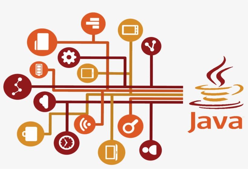 Java Apps Graphic Design Png Image Transparent Png Free Download On Seekpng