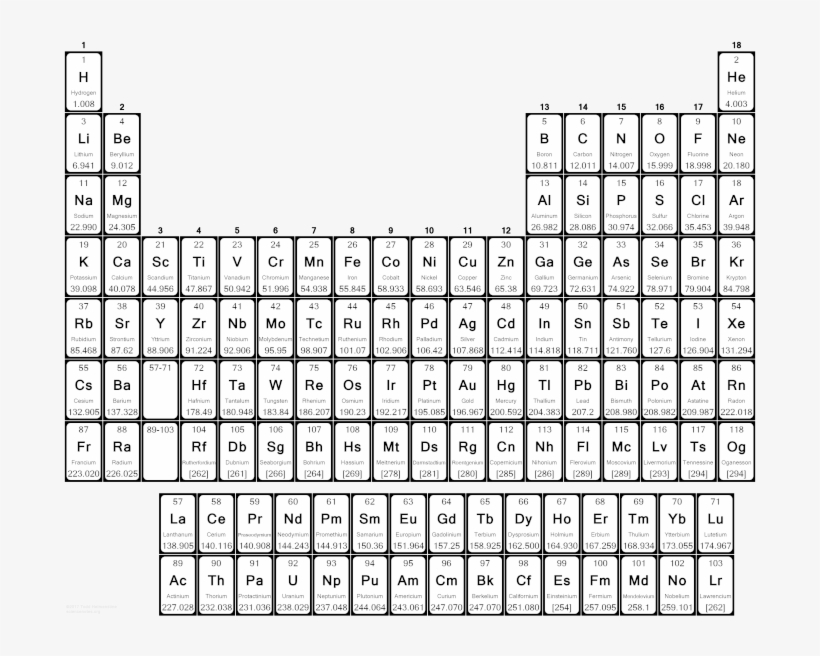Periodic Table For Printing Periodic Table Large Periodic