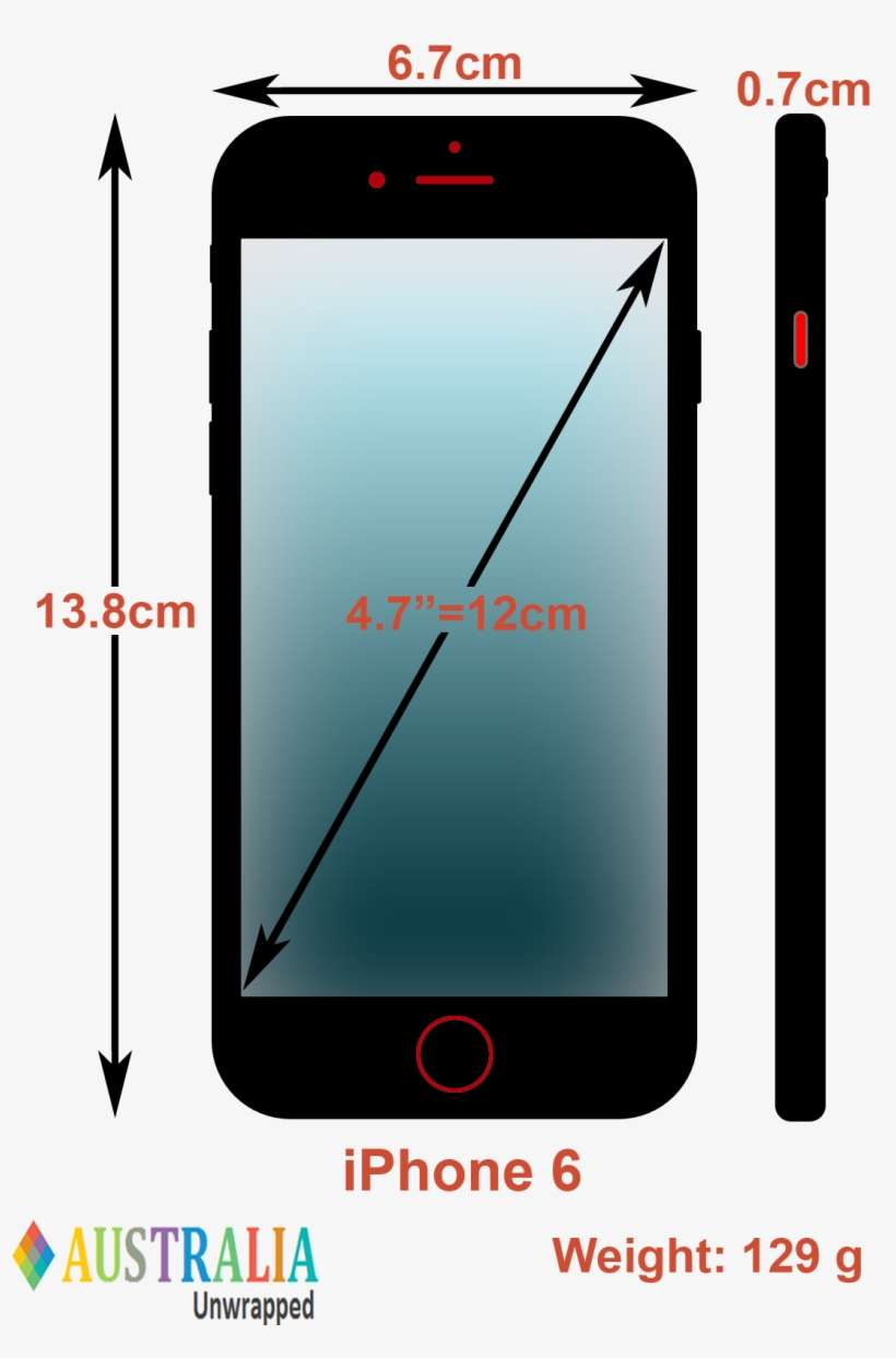 Iphone6 Apple 6s Display Size Png Image Transparent Png Free