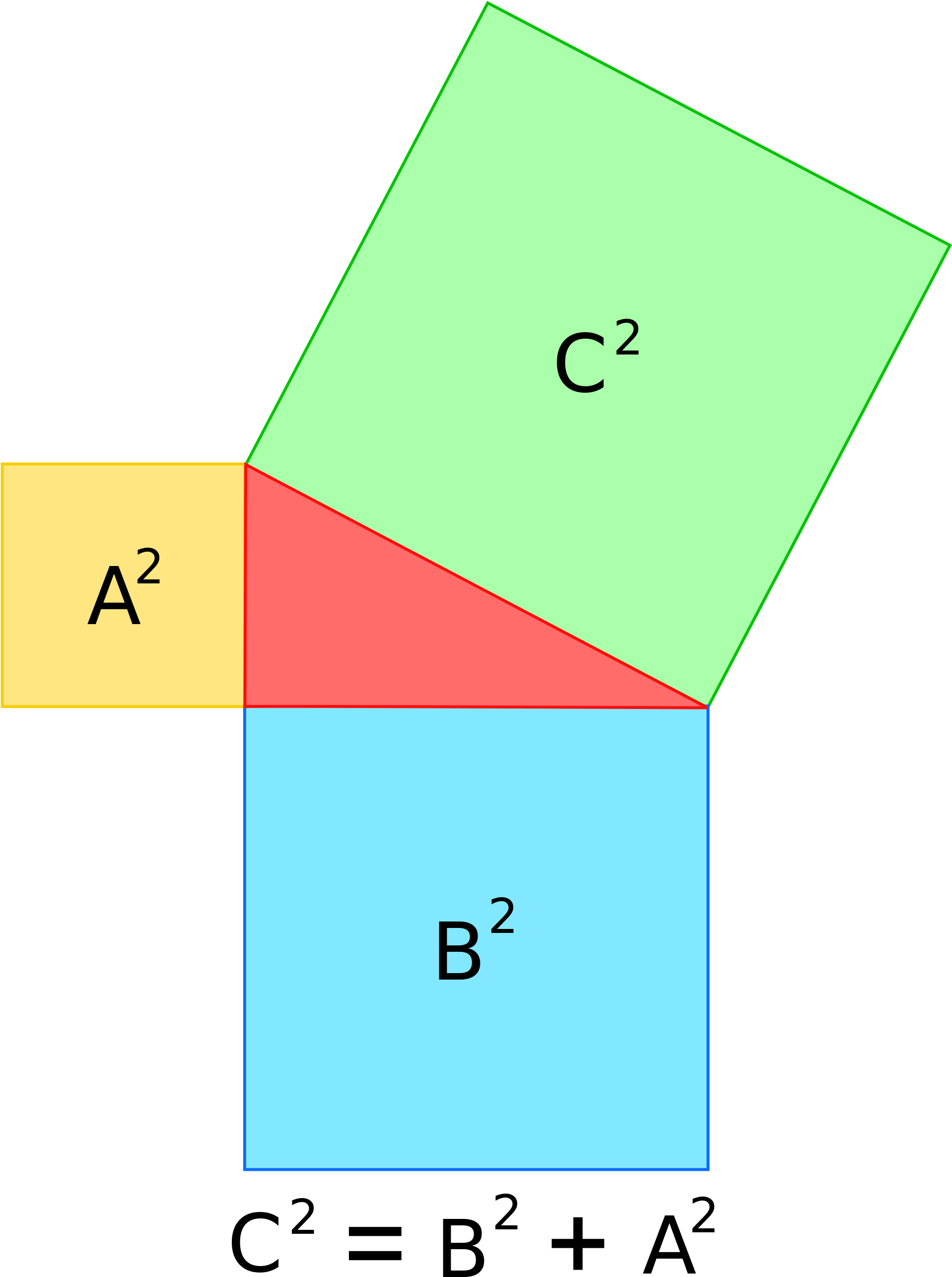 Curiosidades - Wikipedia Of Pythagoras   Full Size PNG Download