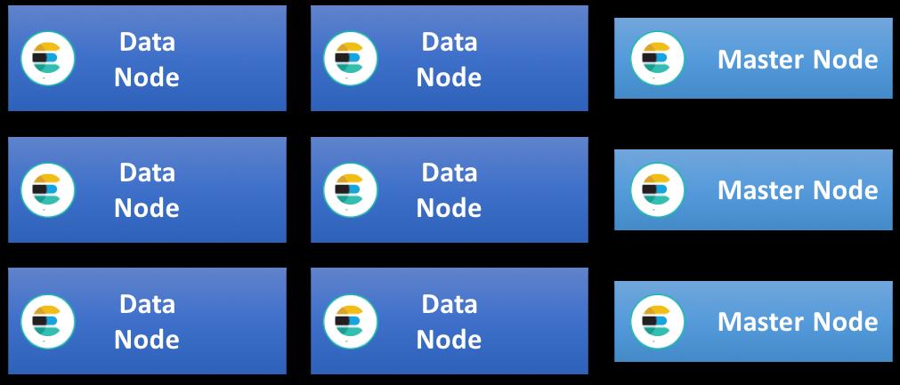 Uniform Cluster - Elasticsearch Hot Warm Node | Full Size PNG