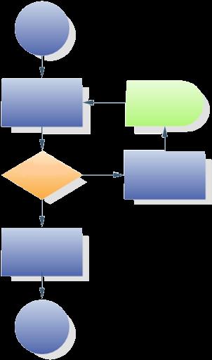 Blank Process Flow Chart Template Flowchart Of A Work