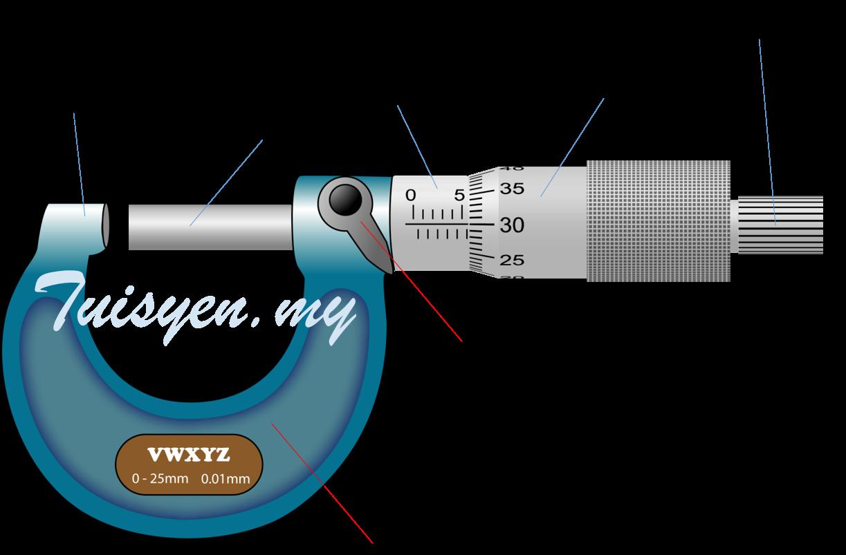 screw gauge diagram micrometer screw gauge micrometer screw gauge diagram full  micrometer screw gauge micrometer