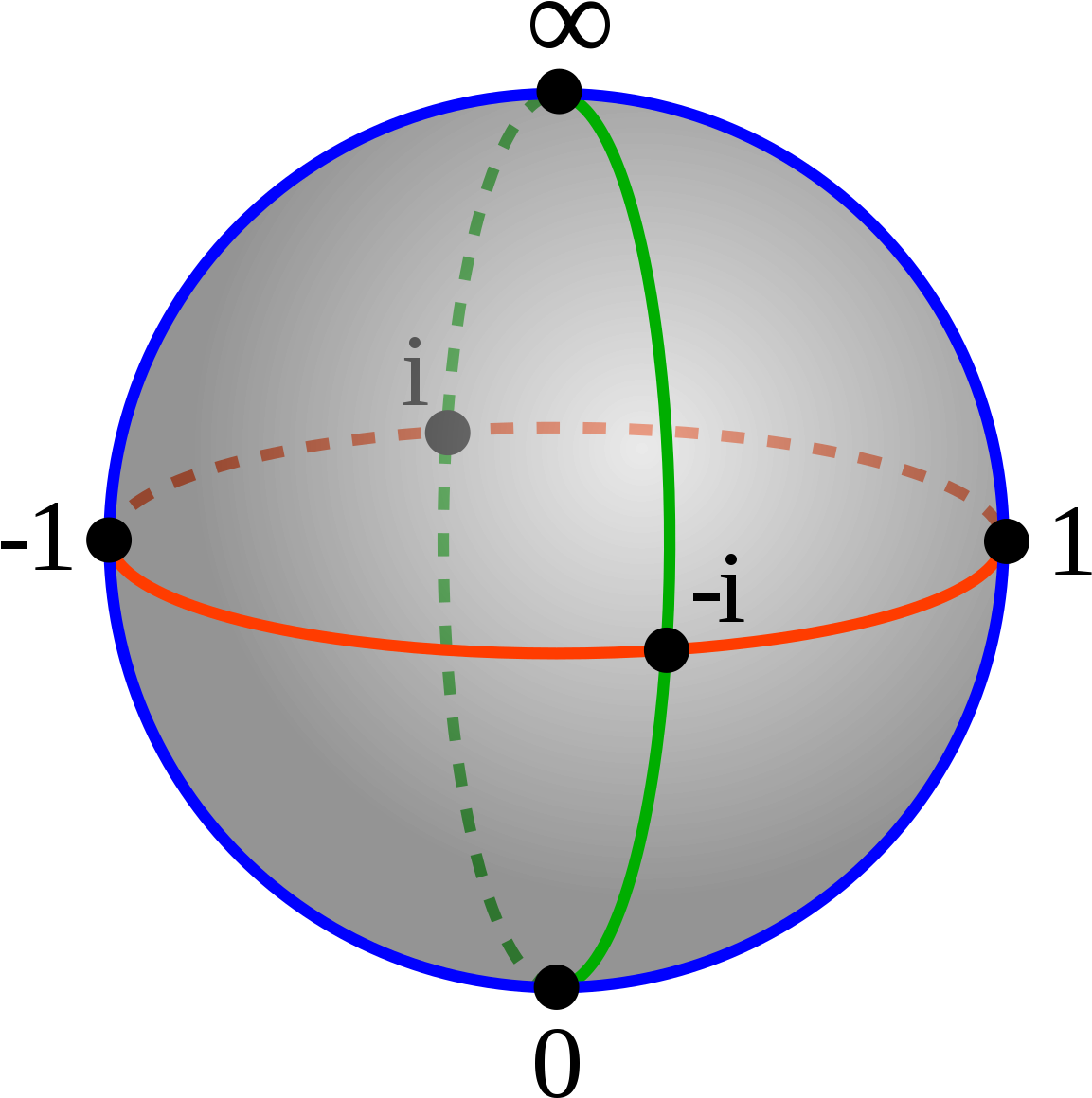Riemann Sphere - Wikipedia - Riemann Sphere Divide By Zero