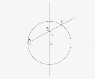 Unit Circle PNG Images | PNG Cliparts Free Download on SeekPNG