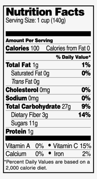 Nutrition Facts Png Png Images Png Cliparts Free Download On Seekpng
