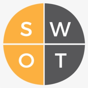 swot png images png cliparts free download on seekpng swot png images png cliparts free