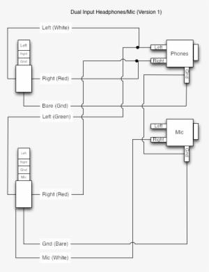 Iphone Headphones With Mic Wiring Diagram - Iphone Headphone Diagram PNG  Image   Transparent PNG Free Download on SeekPNGSeekPNG