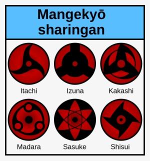 Mangekyou Sharingan Personnel Mangekyō Sharingan Eterno De Itachi Png Image Transparent Png Free Download On Seekpng