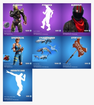 Fortnite Shop I Dag